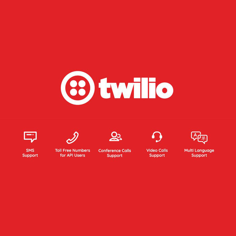 Twilio Integration Cover